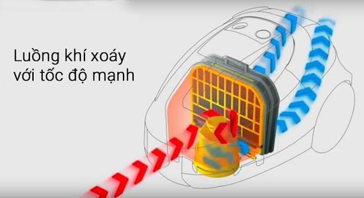 Hiệu năng hút bụi đáng nể của máy hút bụi LG VC4420NHTPO