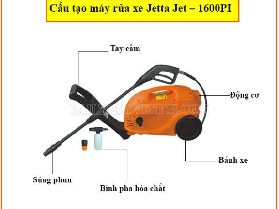 Cấu tạo máy rửa xe Jetta Jet – 1600PI